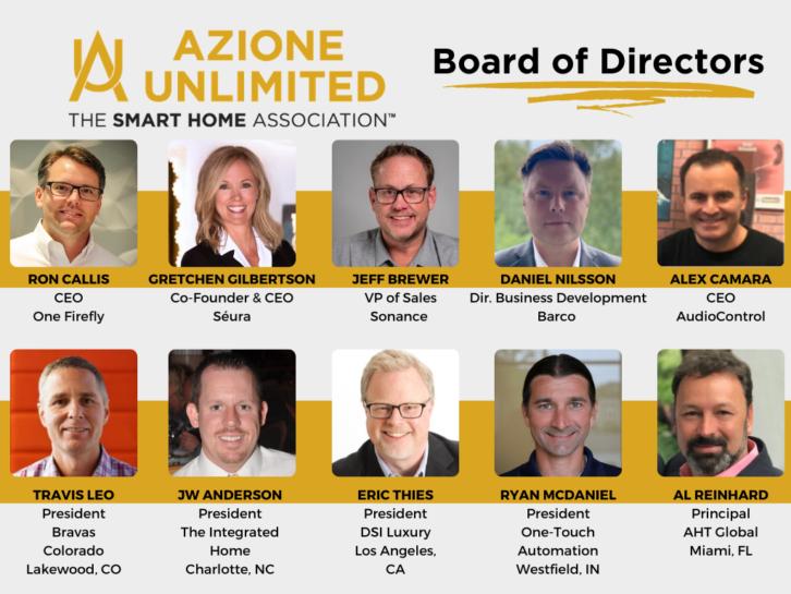 Azione-Board-of-Directors 2021